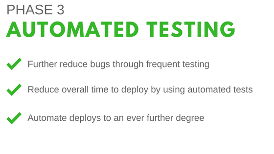 phase 3 of salesforce best practices automated testing